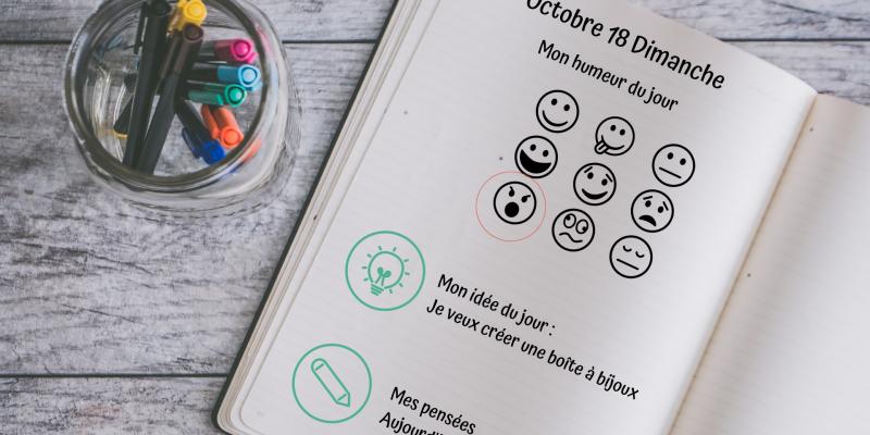 Confiance en soi cahier d'activités Grandir Zen pour enfant 6 à 11 ans. Journaling, journal intime de l'enfant pour la gestion des émotions et des expériences négatives