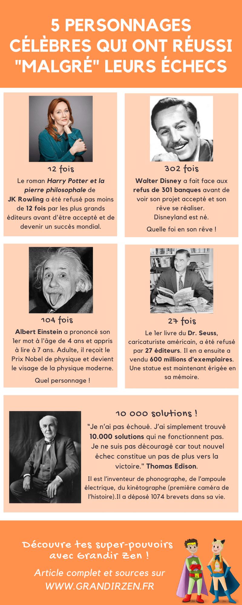 5 personnages inspirant et célèbres qui ont réussi malgré les échecs. Ou plutôt GRACE à leurs échecs non ?
